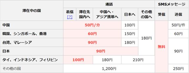 中国携帯料金表.png
